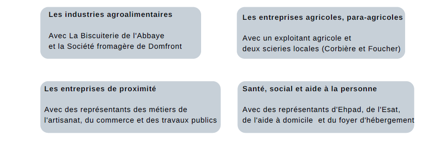 tables rondes forum